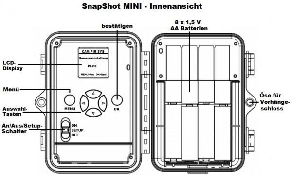 Innenansicht der Dörr SnapShot Mini - Grafik: Dörr